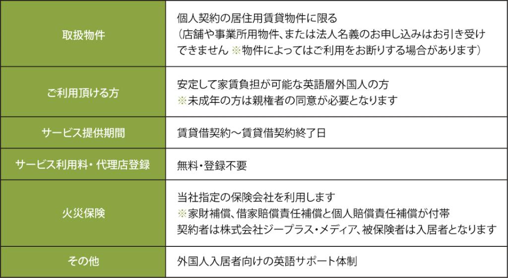 Housing-Service (1)